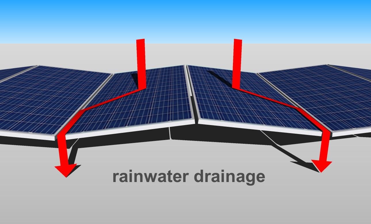 Radically new solar plant designs (#6): SEW (south-east-west